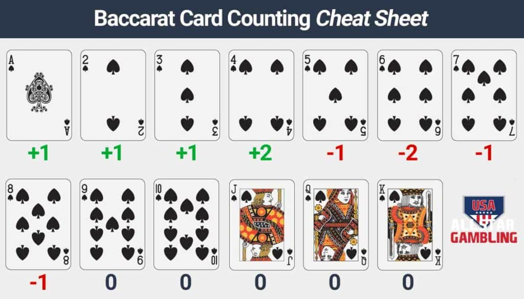 baccarat card counting
